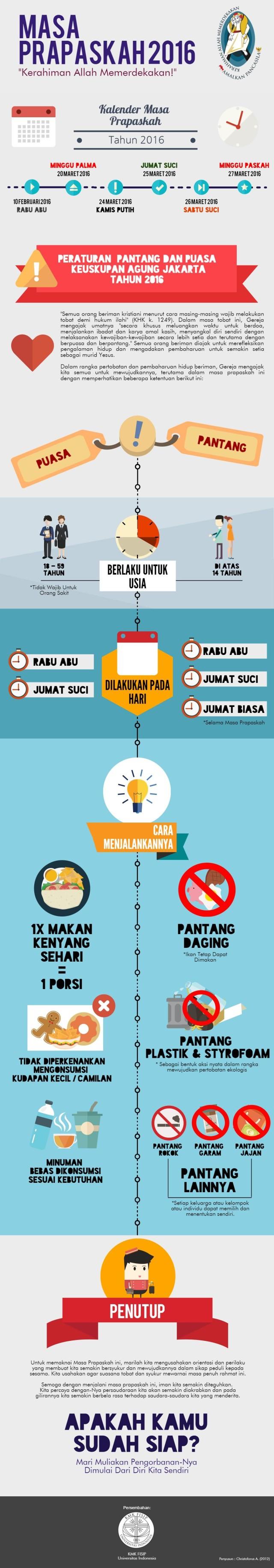 infografis-prapaskah-kmk-fisip-2016
